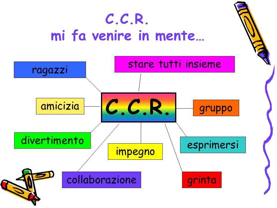 C.C.R.mi fa venire in mente… C.C.R.