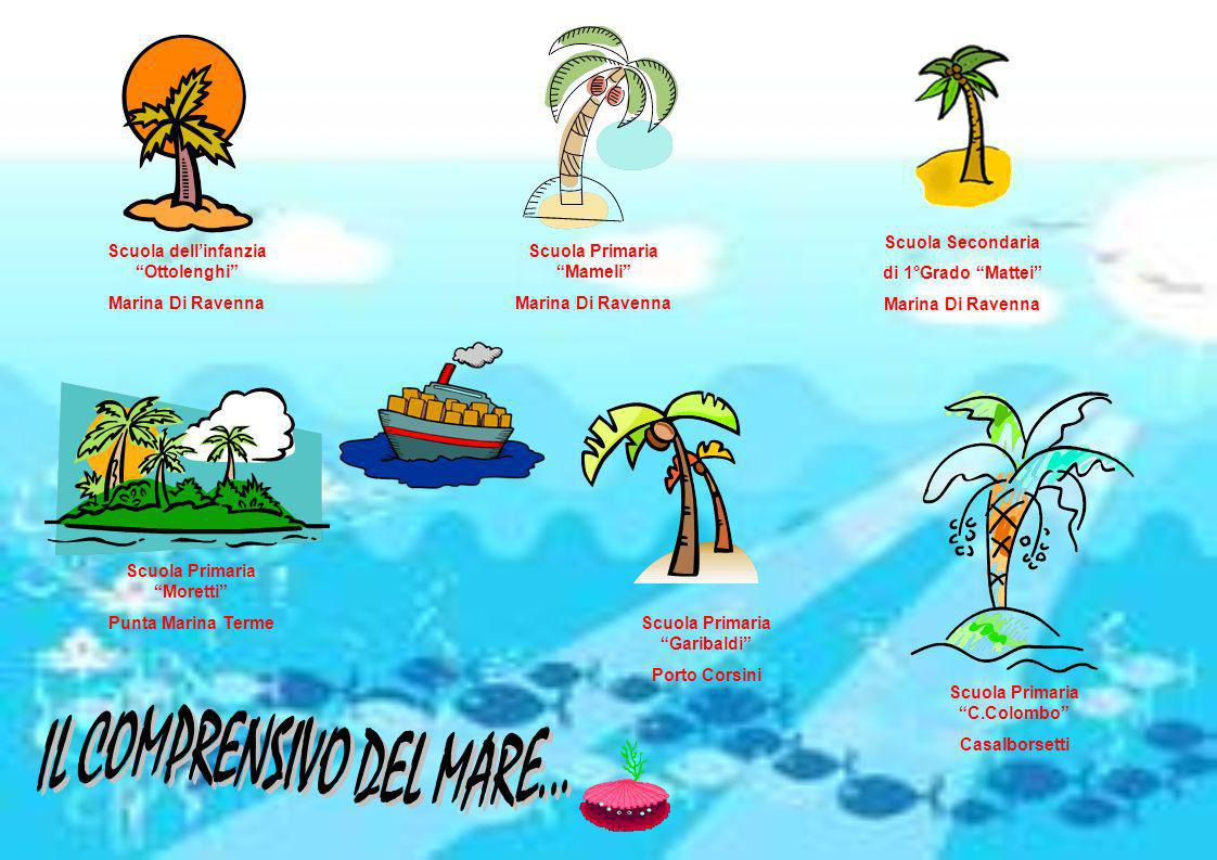ANALISI DEL TERRITORIO il bacino dutenza delle scuole dellIstituto Comprensivo Mameli comprende le località della costa quali Marina Romea, Porto Corsini, Marina di Ravenna, Punta Marina Terme, Lido Adriano.
