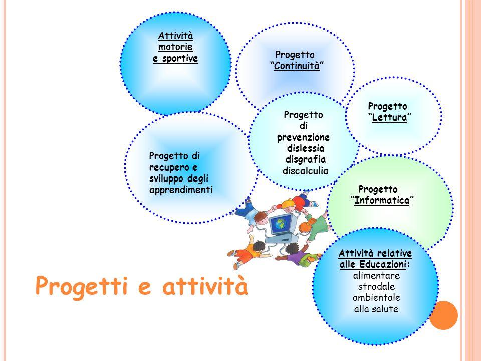 Progetto intercultura Progetto alunni in situazione di handicap Progetto antidispersione musicale e teatrale Progetti e attività
