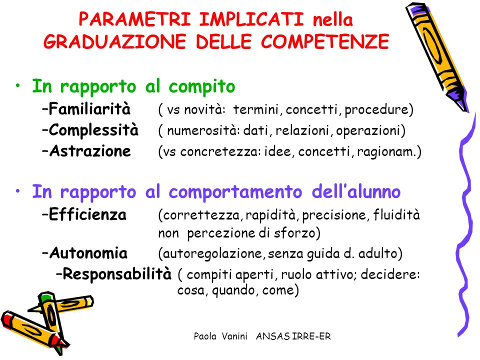 Paola Vanini ANSAS IRRE-ER PARAMETRI IMPLICATI nella GRADUAZIONE DELLE COMPETENZE In rapporto al compito –Familiarità ( vs novità: termini, concetti,