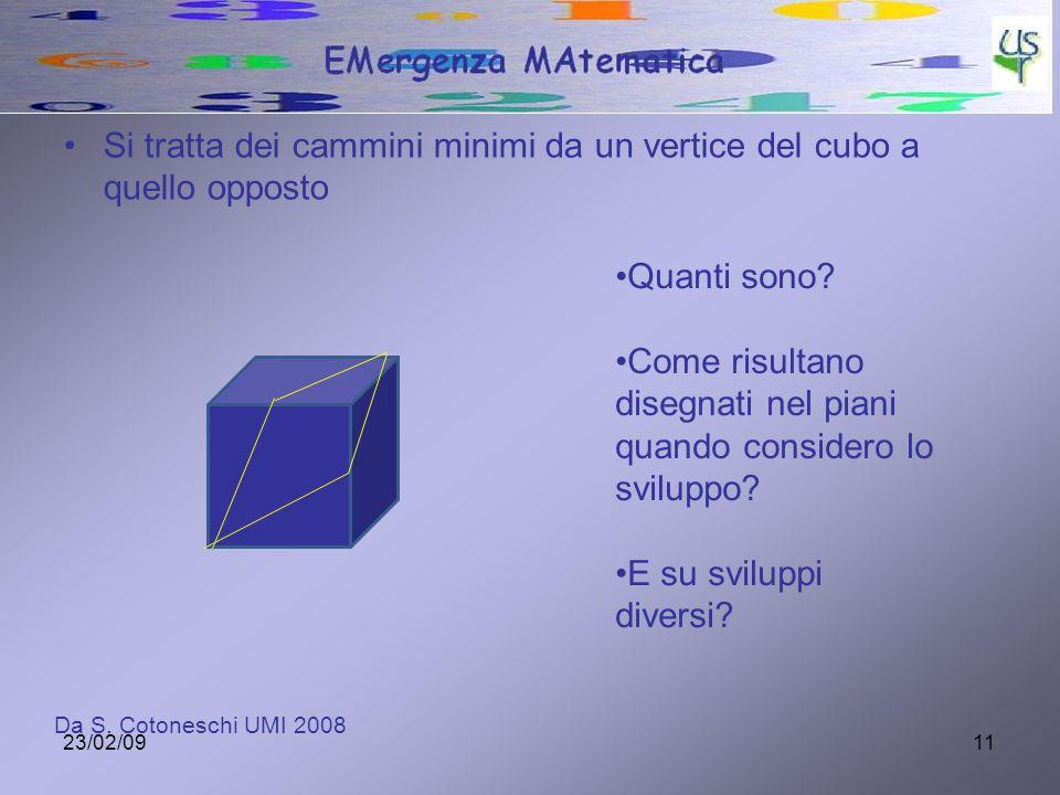 23/02/0911 Si tratta dei cammini minimi da un vertice del cubo a quello opposto Quanti sono? Come risultano disegnati nel piani quando considero lo sv