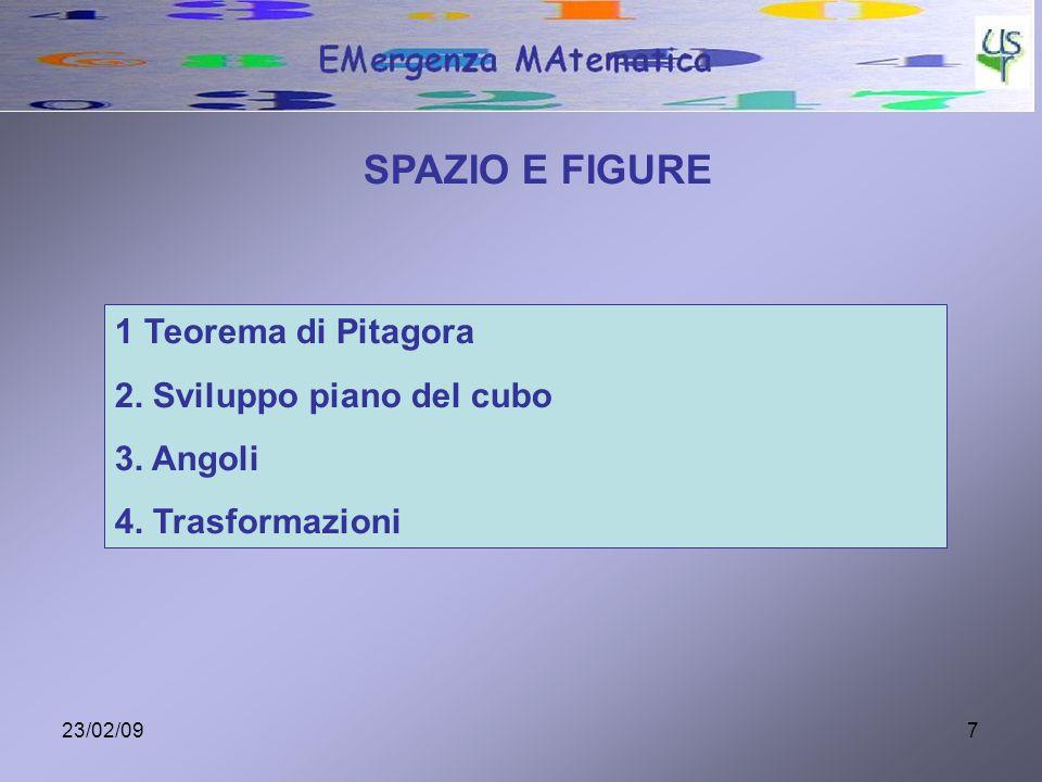 23/02/097 SPAZIO E FIGURE 1 Teorema di Pitagora 2. Sviluppo piano del cubo 3. Angoli 4. Trasformazioni
