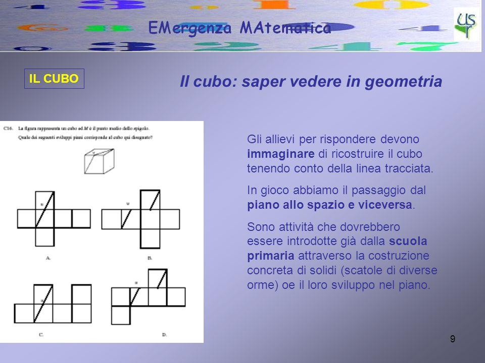 23/02/099 IL CUBO Il cubo: saper vedere in geometria Gli allievi per rispondere devono immaginare di ricostruire il cubo tenendo conto della linea tra