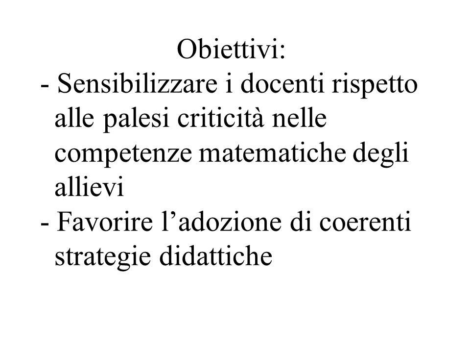 Obiettivi: - Sensibilizzare i docenti rispetto alle palesi criticità nelle competenze matematiche degli allievi - Favorire ladozione di coerenti strategie didattiche