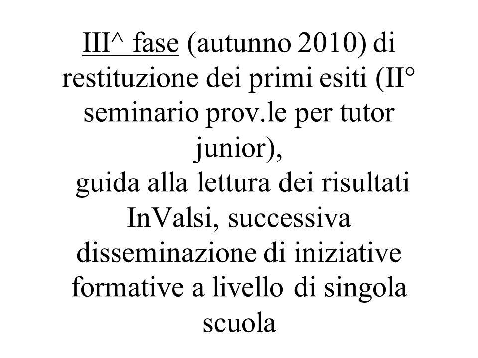 III^ fase (autunno 2010) di restituzione dei primi esiti (II° seminario prov.le per tutor junior), guida alla lettura dei risultati InValsi, successiva disseminazione di iniziative formative a livello di singola scuola