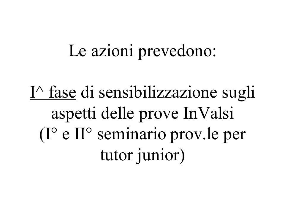 Le azioni prevedono: I^ fase di sensibilizzazione sugli aspetti delle prove InValsi (I° e II° seminario prov.le per tutor junior)