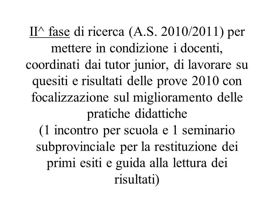 II^ fase di ricerca (A.S. 2010/2011) per mettere in condizione i docenti, coordinati dai tutor junior, di lavorare su quesiti e risultati delle prove