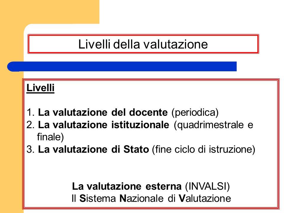 Livelli 1. La valutazione del docente (periodica) 2. La valutazione istituzionale (quadrimestrale e finale) 3. La valutazione di Stato (fine ciclo di