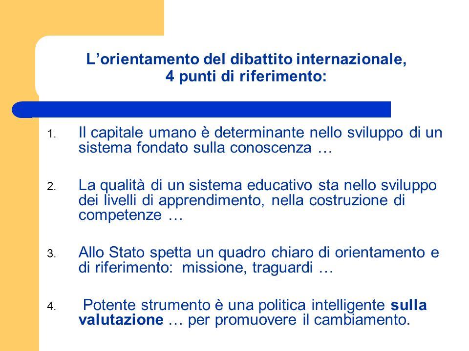 Lorientamento del dibattito internazionale, 4 punti di riferimento: 1. Il capitale umano è determinante nello sviluppo di un sistema fondato sulla con
