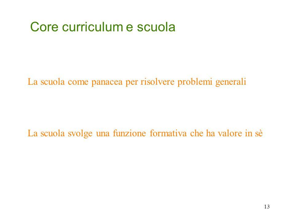 13 Core curriculum e scuola La scuola come panacea per risolvere problemi generali La scuola svolge una funzione formativa che ha valore in sè