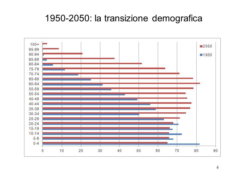 4 1950-2050: la transizione demografica