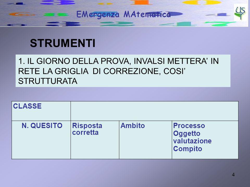 4 STRUMENTI 1.