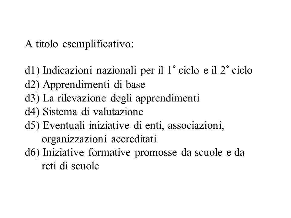 A titolo esemplificativo: d1) Indicazioni nazionali per il 1° ciclo e il 2° ciclo d2) Apprendimenti di base d3) La rilevazione degli apprendimenti d4)