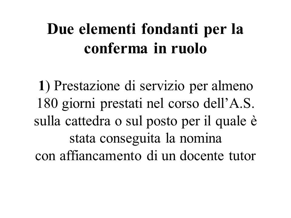 Due elementi fondanti per la conferma in ruolo 1) Prestazione di servizio per almeno 180 giorni prestati nel corso dellA.S.