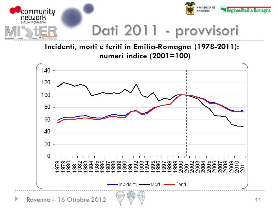 Ravenna – 16 Ottobre 2012 11 Dati 2011 - provvisori Incidenti, morti e feriti in Emilia-Romagna (1978-2011): numeri indice (2001=100)