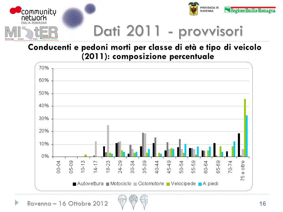 Ravenna – 16 Ottobre 2012 16 Dati 2011 - provvisori Conducenti e pedoni morti per classe di età e tipo di veicolo (2011): composizione percentuale