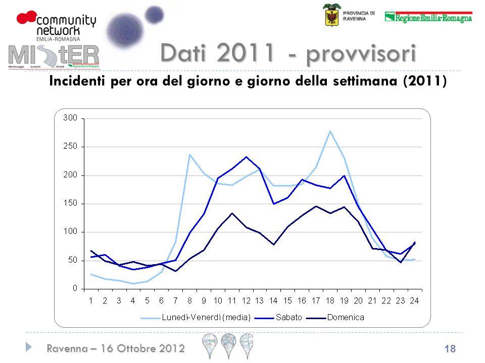 Ravenna – 16 Ottobre 2012 18 Dati 2011 - provvisori Incidenti per ora del giorno e giorno della settimana (2011)