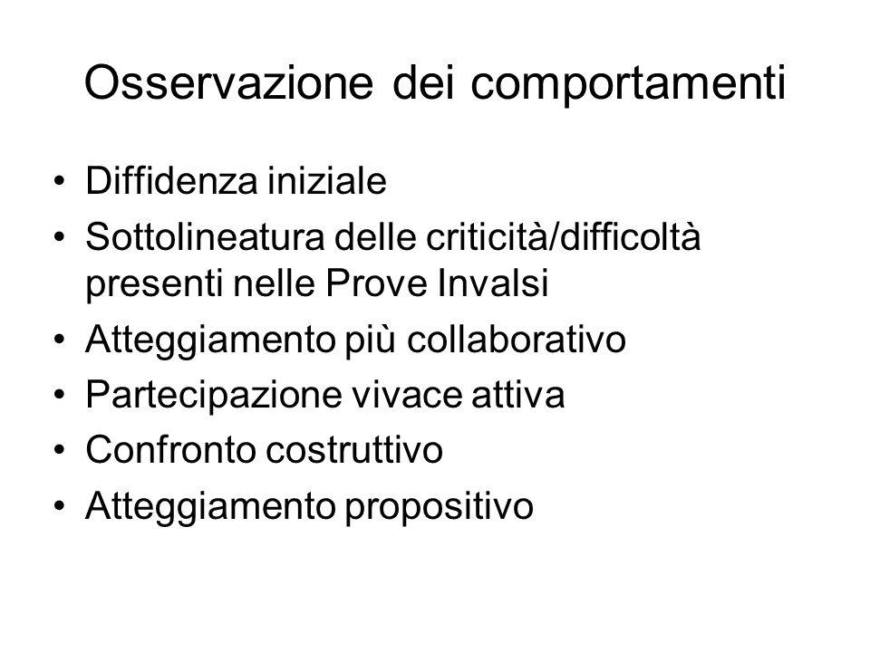 Osservazione dei comportamenti Diffidenza iniziale Sottolineatura delle criticità/difficoltà presenti nelle Prove Invalsi Atteggiamento più collaborat