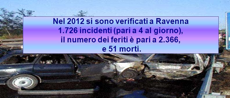 Nel 2012 si sono verificati a Ravenna 1.726 incidenti (pari a 4 al giorno), il numero dei feriti è pari a 2.366, e 51 morti.