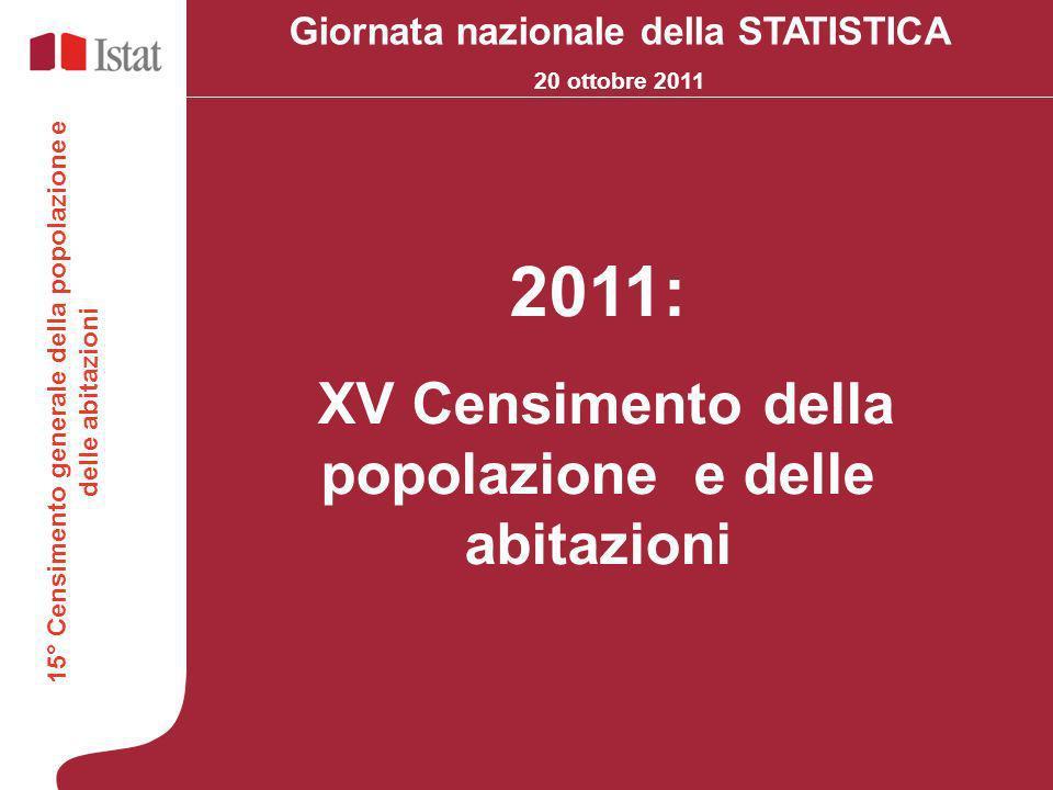 2011: XV Censimento della popolazione e delle abitazioni Giornata nazionale della STATISTICA 20 ottobre 2011 15° Censimento generale della popolazione e delle abitazioni