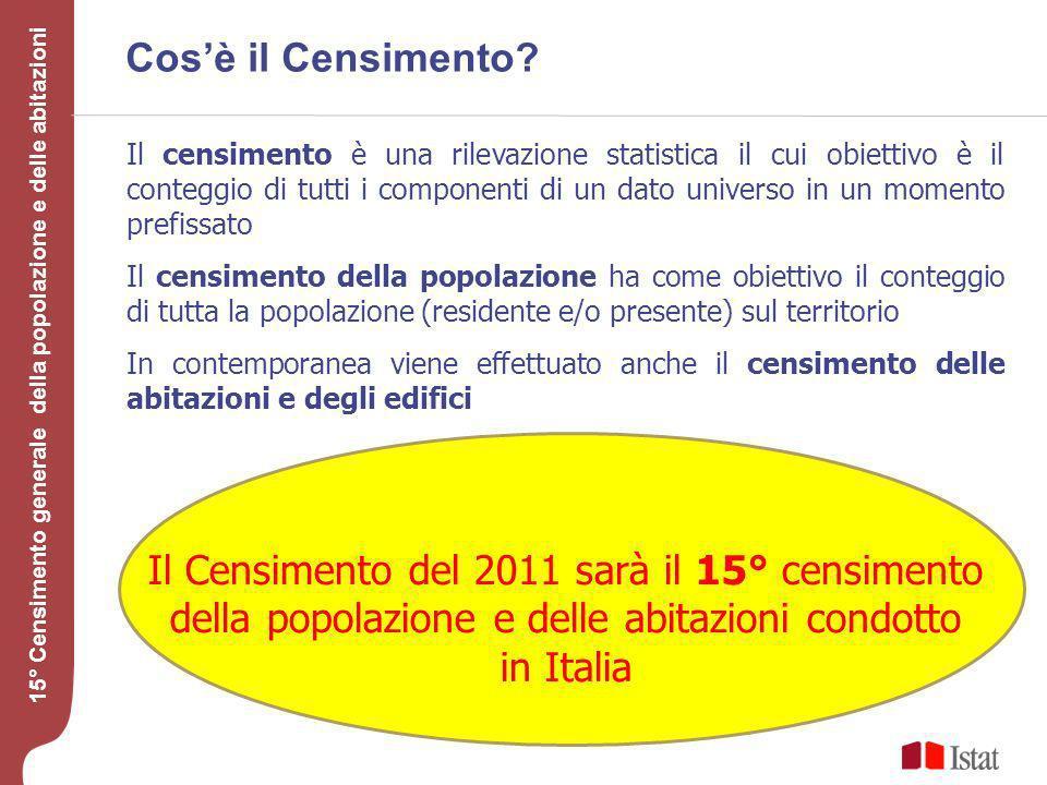 Testo 15° Censimento generale della popolazione e delle abitazioni Cosè il Censimento.