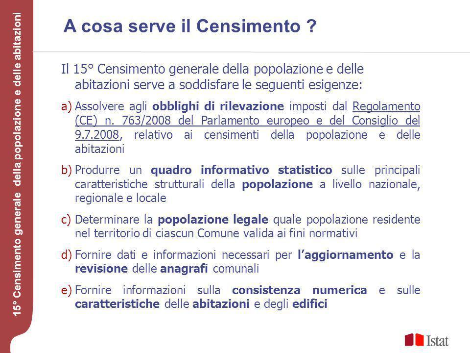 Testo 15° Censimento generale della popolazione e delle abitazioni A cosa serve il Censimento .