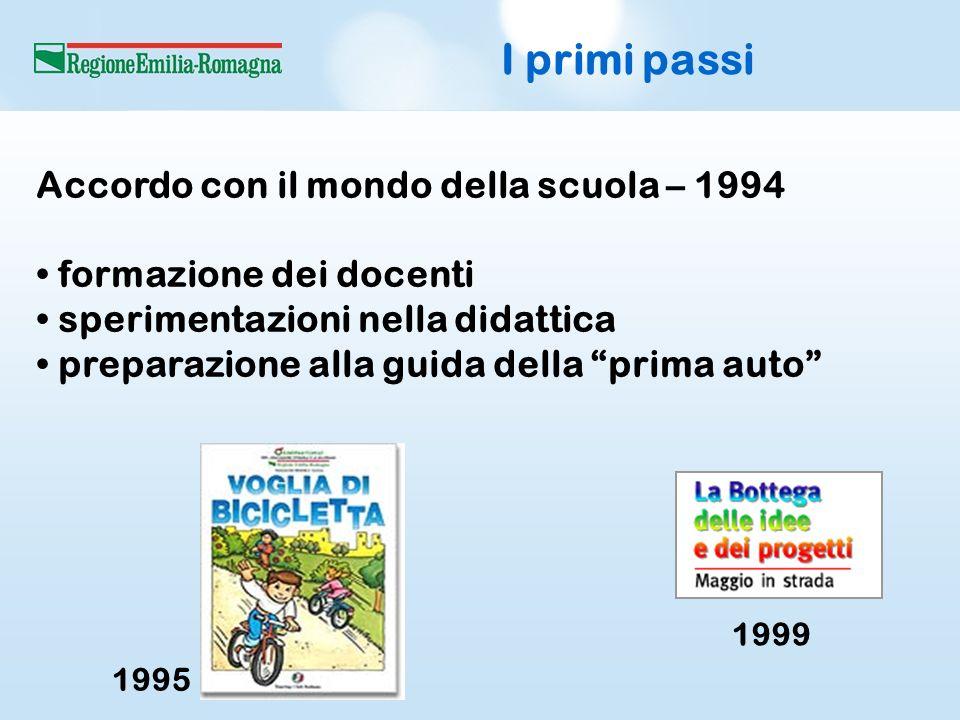 I primi passi Accordo con il mondo della scuola – 1994 formazione dei docenti sperimentazioni nella didattica preparazione alla guida della prima auto 1995 1999