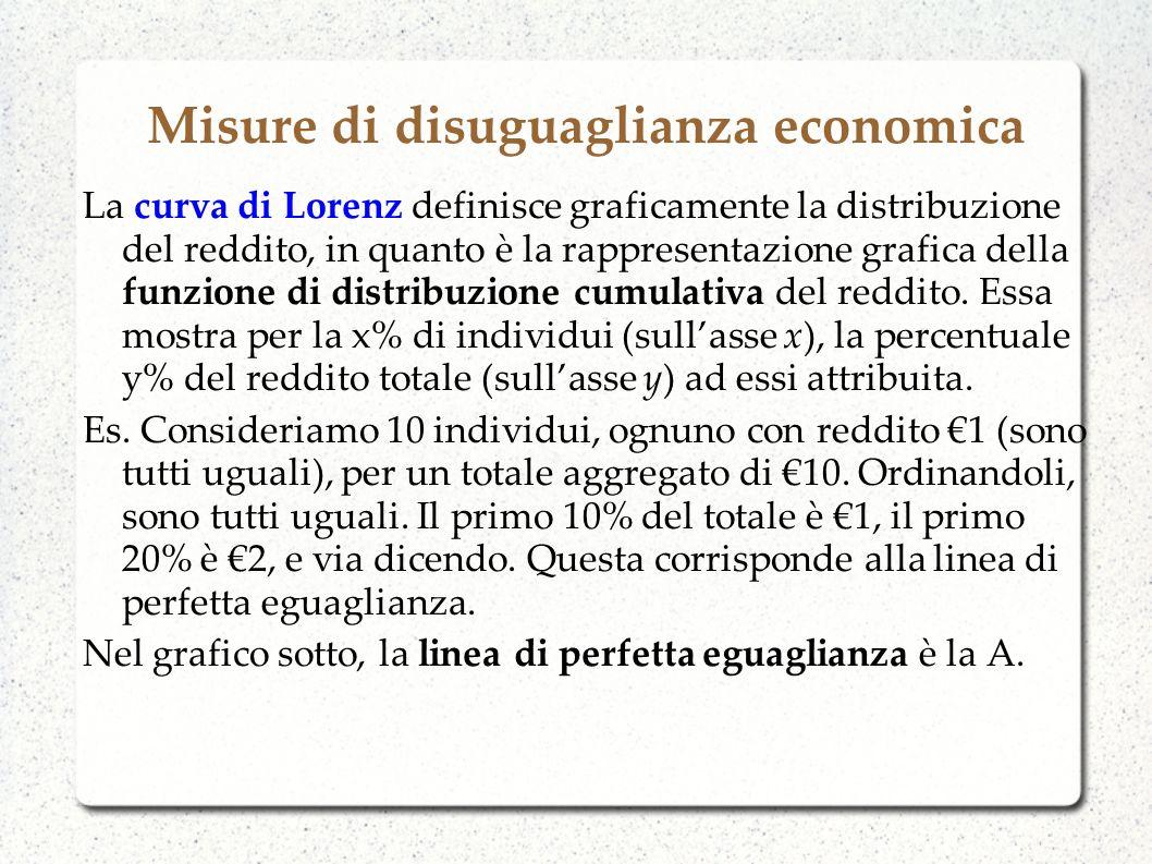 Misure di disuguaglianza economica La curva di Lorenz definisce graficamente la distribuzione del reddito, in quanto è la rappresentazione grafica del