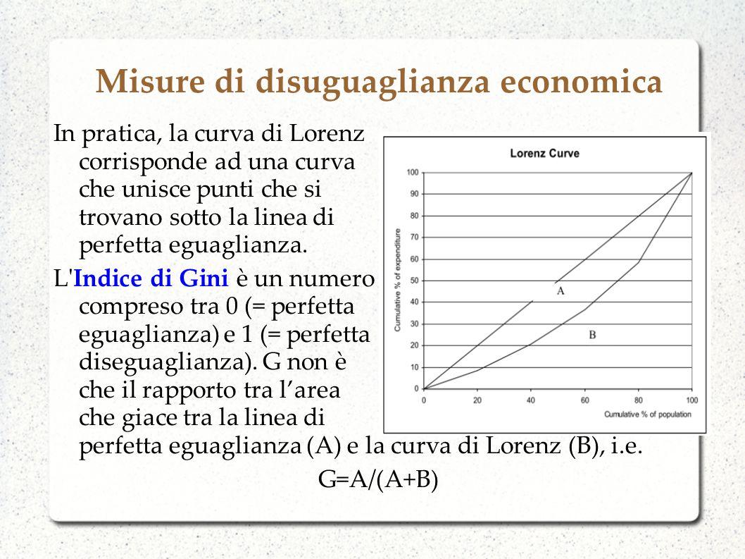 Misure di disuguaglianza economica In pratica, la curva di Lorenz corrisponde ad una curva che unisce punti che si trovano sotto la linea di perfetta