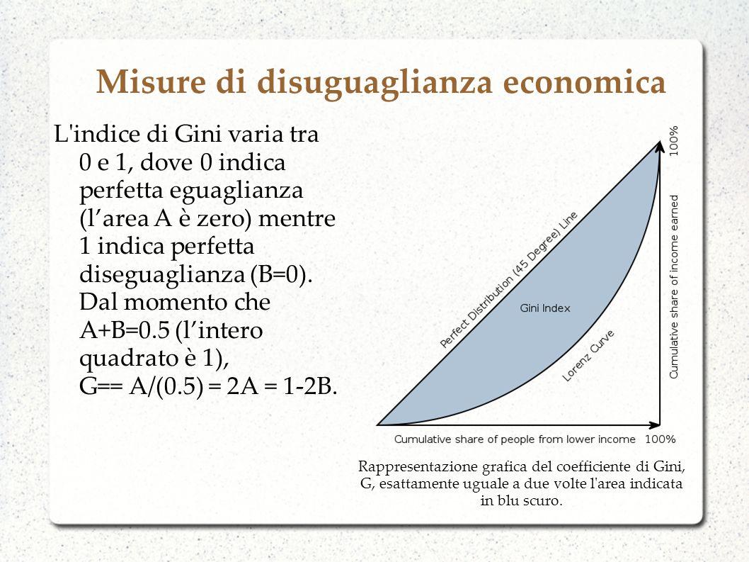 Misure di disuguaglianza economica L'indice di Gini varia tra 0 e 1, dove 0 indica perfetta eguaglianza (larea A è zero) mentre 1 indica perfetta dise