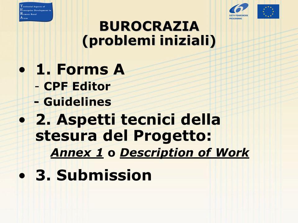 BUROCRAZIA (problemi iniziali) 1. Forms A - CPF Editor - Guidelines 2.