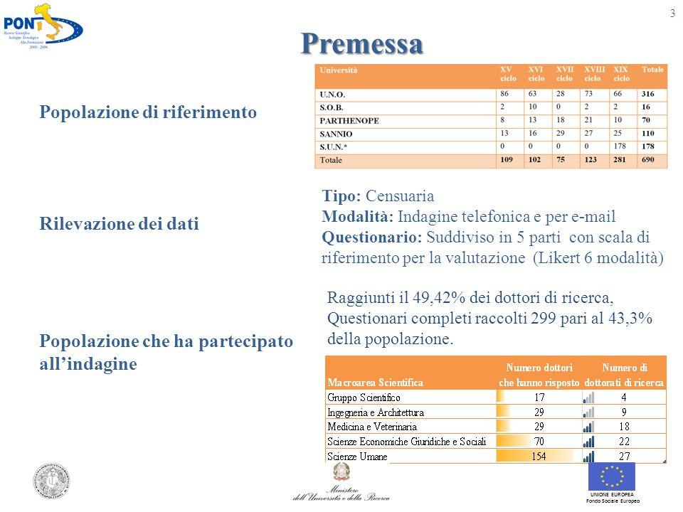 Domanda di dottori di ricerca da parte delle Università UNIONE EUROPEA Fondo Sociale Europeo 14 Da fonte CNVSU 2007, risulta che le uscite per raggiunti limiti di età del personale docente nel periodo 2007-2016 ammontano a complessive 14.845 unità, di cui 7.961 PO, 3.963 PA e 2.921 RU.