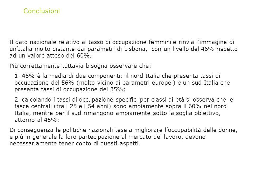 Il dato nazionale relativo al tasso di occupazione femminile rinvia limmagine di unItalia molto distante dai parametri di Lisbona, con un livello del 46% rispetto ad un valore atteso del 60%.