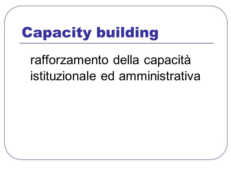 Innovare i servizi pubblici I bisogni: persone organizzazioni