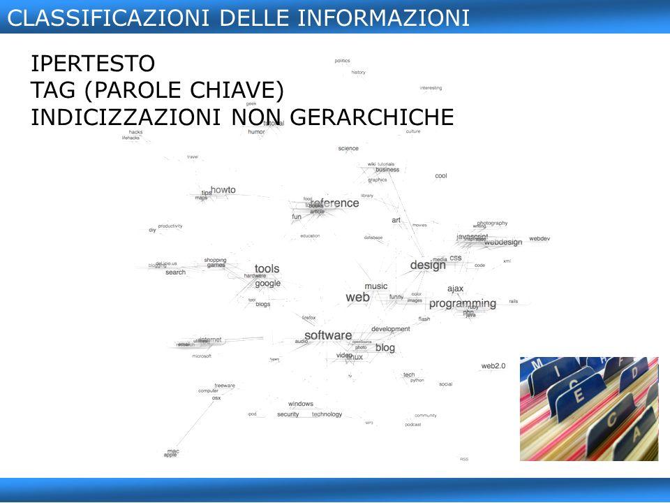 CLASSIFICAZIONI DELLE INFORMAZIONI IPERTESTO TAG (PAROLE CHIAVE) INDICIZZAZIONI NON GERARCHICHE