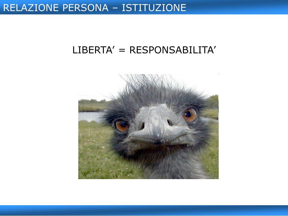 RELAZIONE PERSONA – ISTITUZIONE LIBERTA = RESPONSABILITA