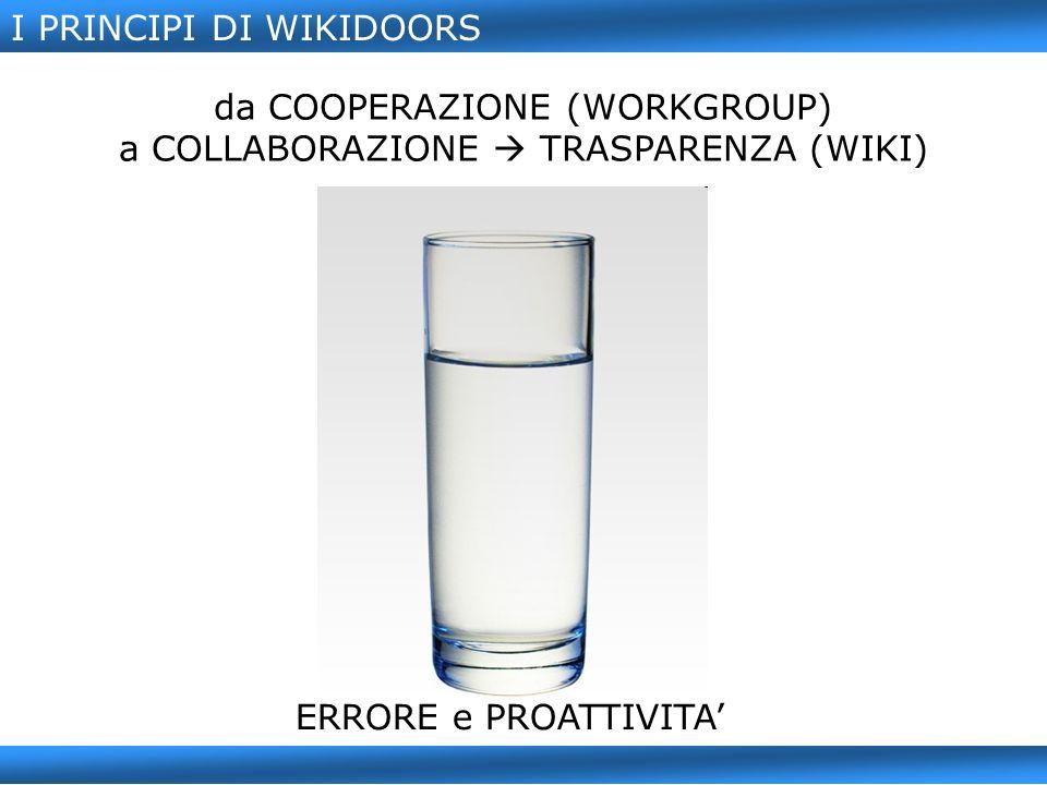 I PRINCIPI DI WIKIDOORS da COOPERAZIONE (WORKGROUP) a COLLABORAZIONE TRASPARENZA (WIKI) ERRORE e PROATTIVITA
