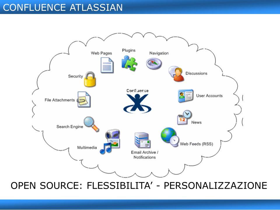 CONFLUENCE ATLASSIAN OPEN SOURCE: FLESSIBILITA - PERSONALIZZAZIONE