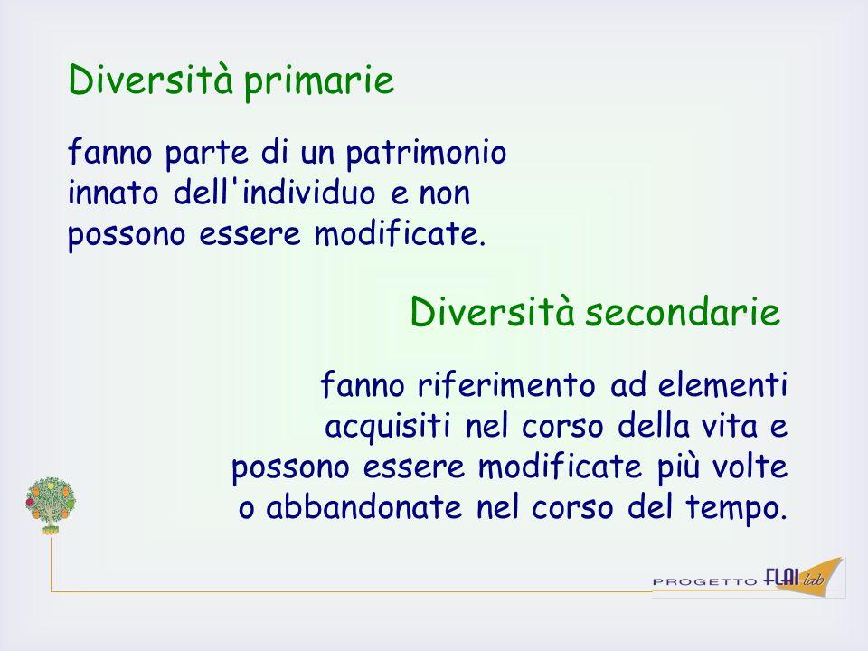 Diversità primarie fanno parte di un patrimonio innato dell individuo e non possono essere modificate.