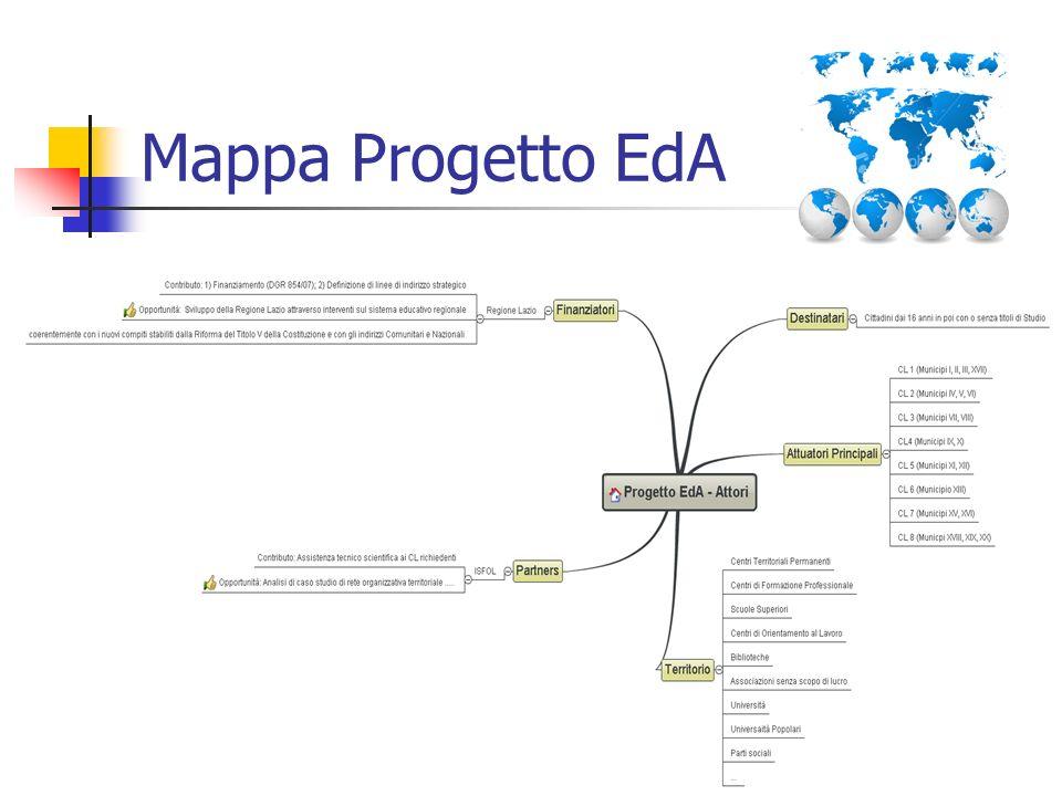 Mappa Progetto EdA