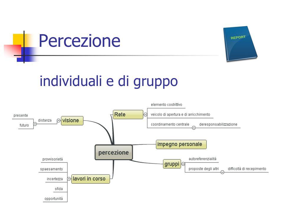 Percezione individuali e di gruppo