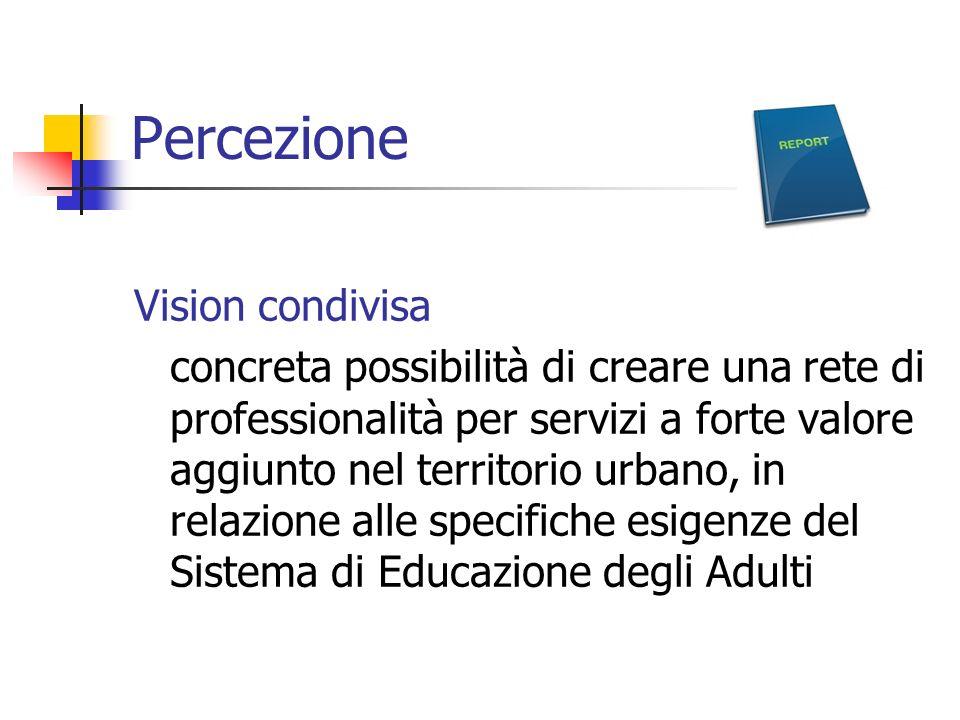 Percezione Vision condivisa concreta possibilità di creare una rete di professionalità per servizi a forte valore aggiunto nel territorio urbano, in relazione alle specifiche esigenze del Sistema di Educazione degli Adulti