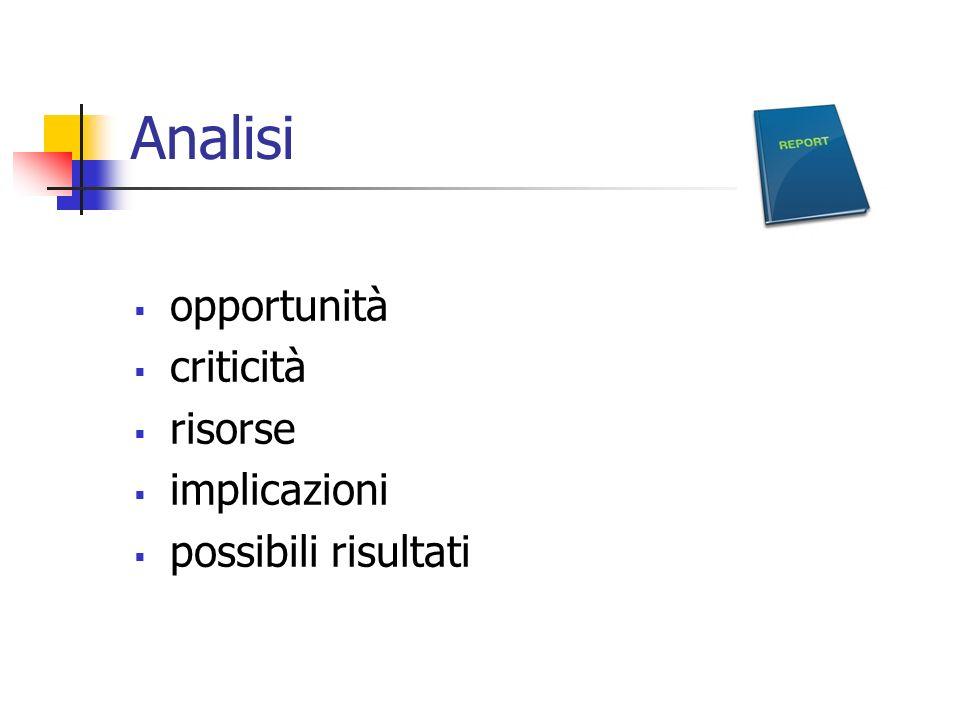Analisi opportunità criticità risorse implicazioni possibili risultati