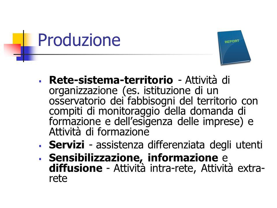 Produzione Rete-sistema-territorio - Attività di organizzazione (es. istituzione di un osservatorio dei fabbisogni del territorio con compiti di monit