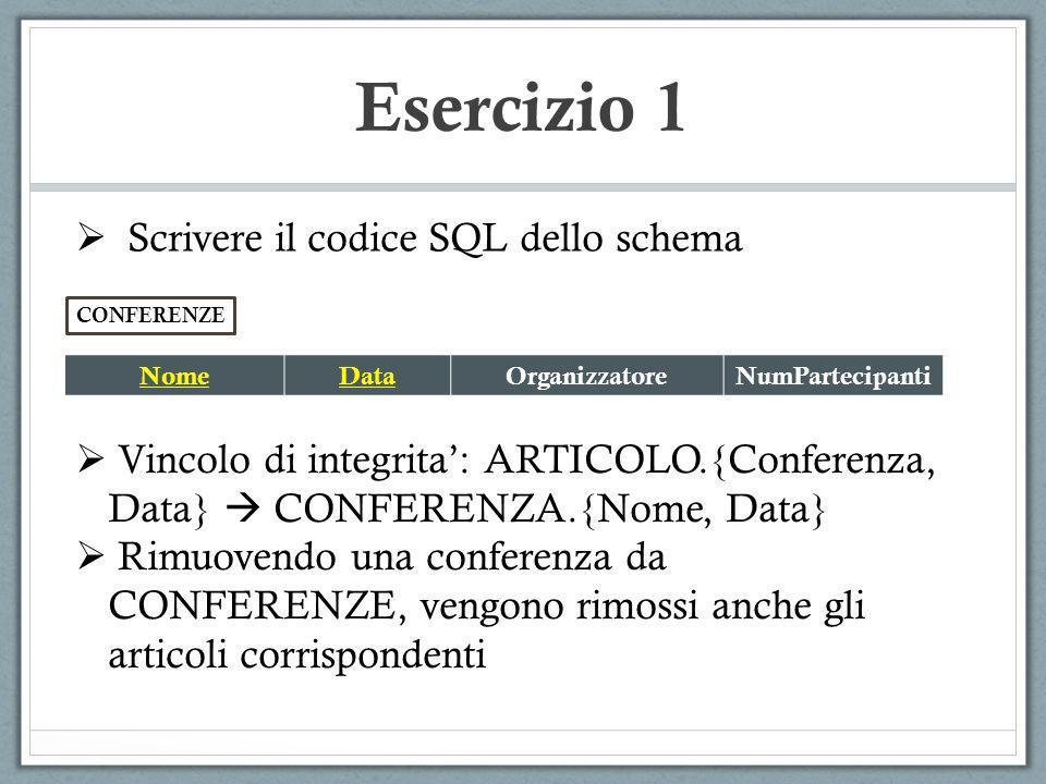 Esercizio 1 Scrivere il codice SQL dello schema NomeDataOrganizzatoreNumPartecipanti CONFERENZE Vincolo di integrita: ARTICOLO.{Conferenza, Data} CONF
