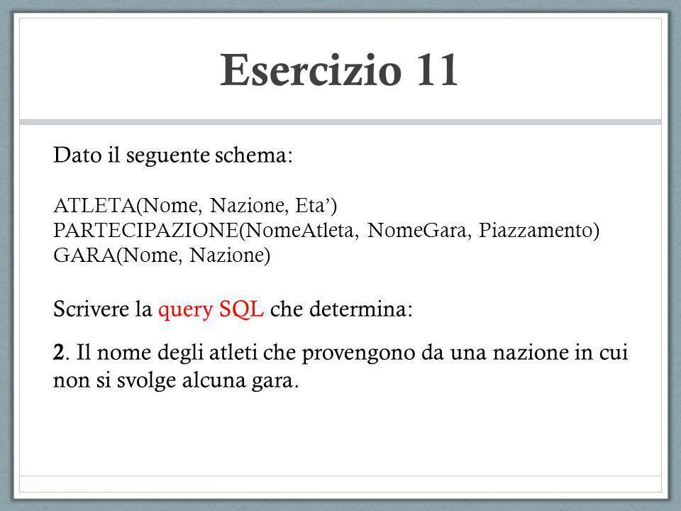 Esercizio 11 Dato il seguente schema: ATLETA(Nome, Nazione, Eta) PARTECIPAZIONE(NomeAtleta, NomeGara, Piazzamento) GARA(Nome, Nazione) Scrivere la que