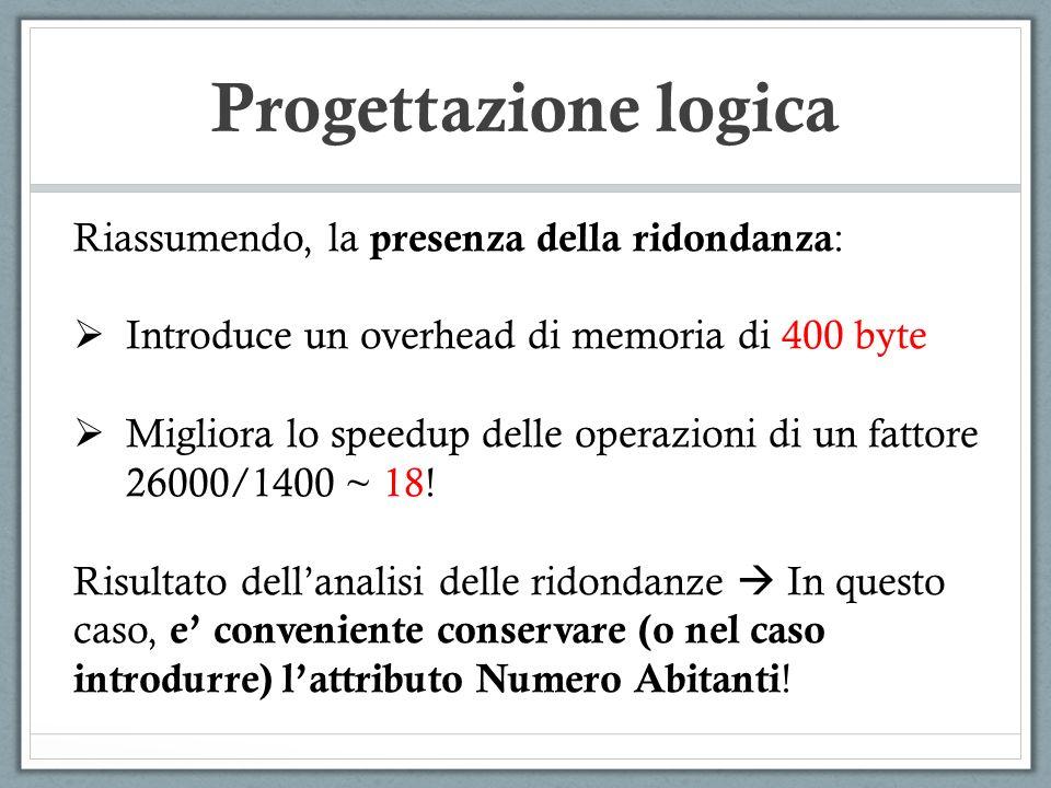 Progettazione logica Riassumendo, la presenza della ridondanza : Introduce un overhead di memoria di 400 byte Migliora lo speedup delle operazioni di