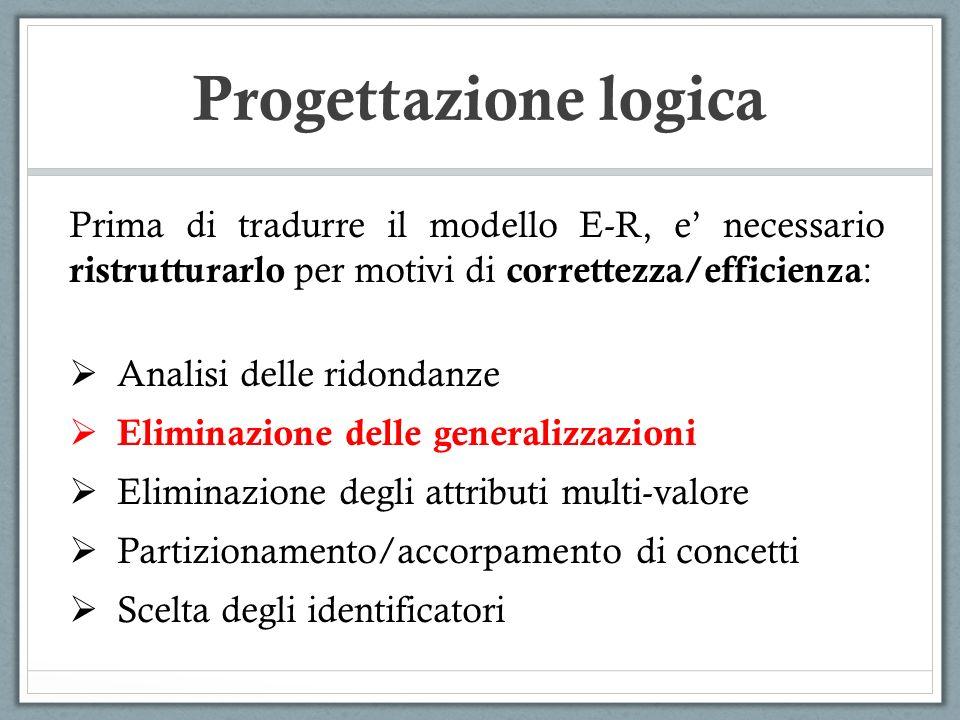 Prima di tradurre il modello E-R, e necessario ristrutturarlo per motivi di correttezza/efficienza : Analisi delle ridondanze Eliminazione delle gener