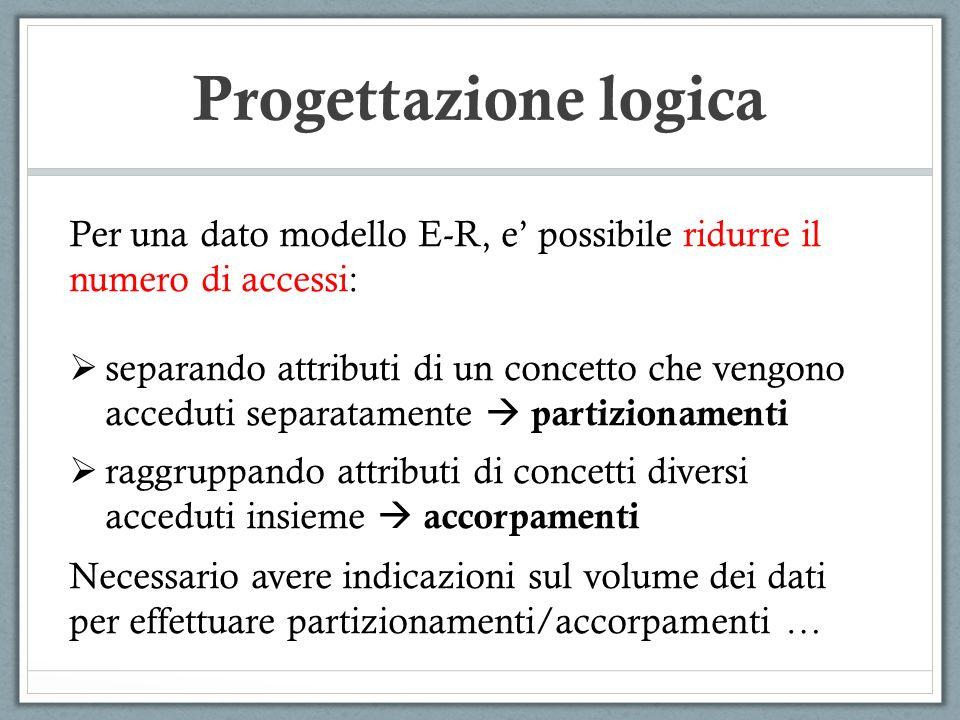 Per una dato modello E-R, e possibile ridurre il numero di accessi: separando attributi di un concetto che vengono acceduti separatamente partizioname