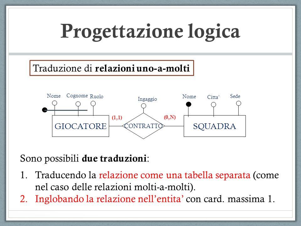 Progettazione logica GIOCATORESQUADRA CONTRATTO Nome (1,1) Ingaggio Cognome (0,N) Citta Sede Traduzione di relazioni uno-a-molti Sono possibili due tr